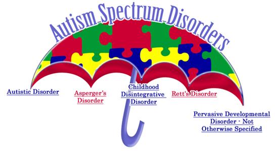 autism-spectrum-disorders
